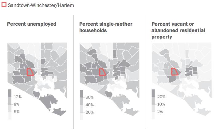 Understanding Neighborhood Context #OneBaltimore